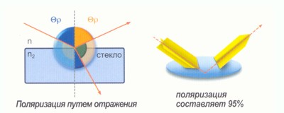 Биоптрон, bioptron, бионик, цептер, zepter